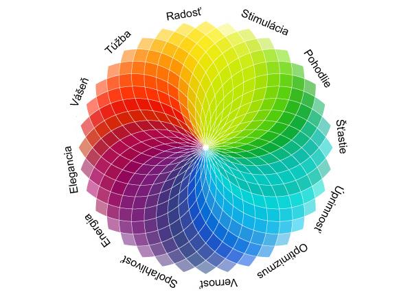 vyber farby podla vyznamu